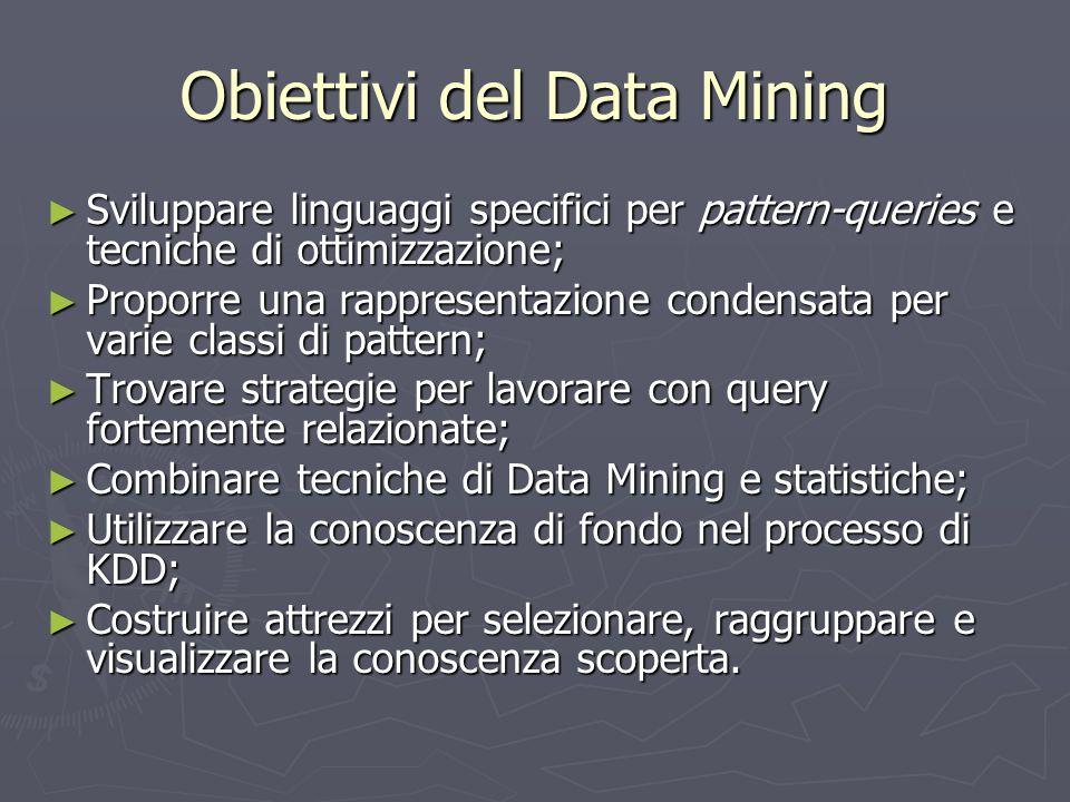 Obiettivi del Data Mining ► Sviluppare linguaggi specifici per pattern-queries e tecniche di ottimizzazione; ► Proporre una rappresentazione condensat