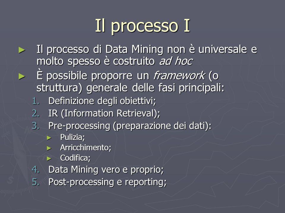 Il processo I ► Il processo di Data Mining non è universale e molto spesso è costruito ad hoc ► È possibile proporre un framework (o struttura) genera