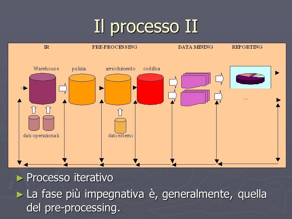 Il processo II ► Processo iterativo ► La fase più impegnativa è, generalmente, quella del pre-processing.