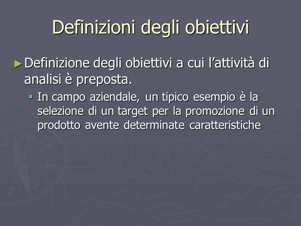 Definizioni degli obiettivi ► Definizione degli obiettivi a cui l'attività di analisi è preposta.  In campo aziendale, un tipico esempio è la selezio