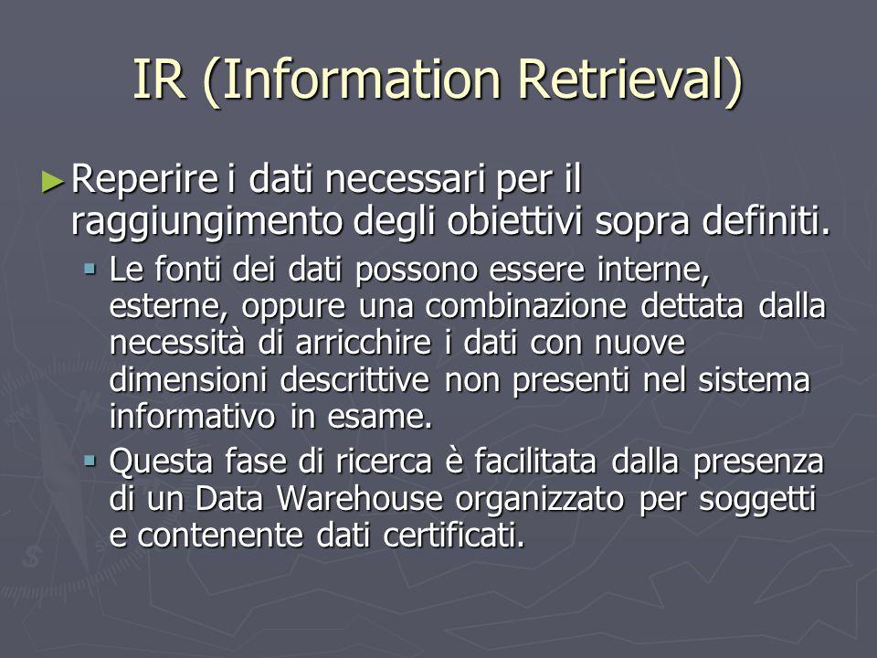 ► Reperire i dati necessari per il raggiungimento degli obiettivi sopra definiti.  Le fonti dei dati possono essere interne, esterne, oppure una comb