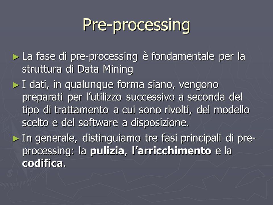 Pre-processing ► La fase di pre-processing è fondamentale per la struttura di Data Mining ► I dati, in qualunque forma siano, vengono preparati per l'