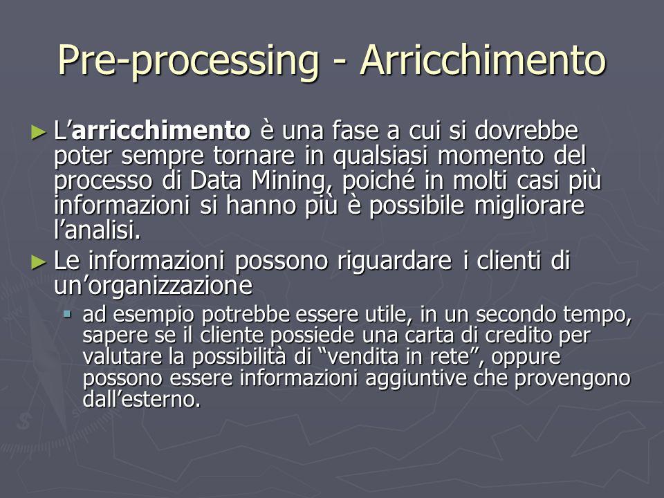 Pre-processing - Arricchimento ► L'arricchimento è una fase a cui si dovrebbe poter sempre tornare in qualsiasi momento del processo di Data Mining, p