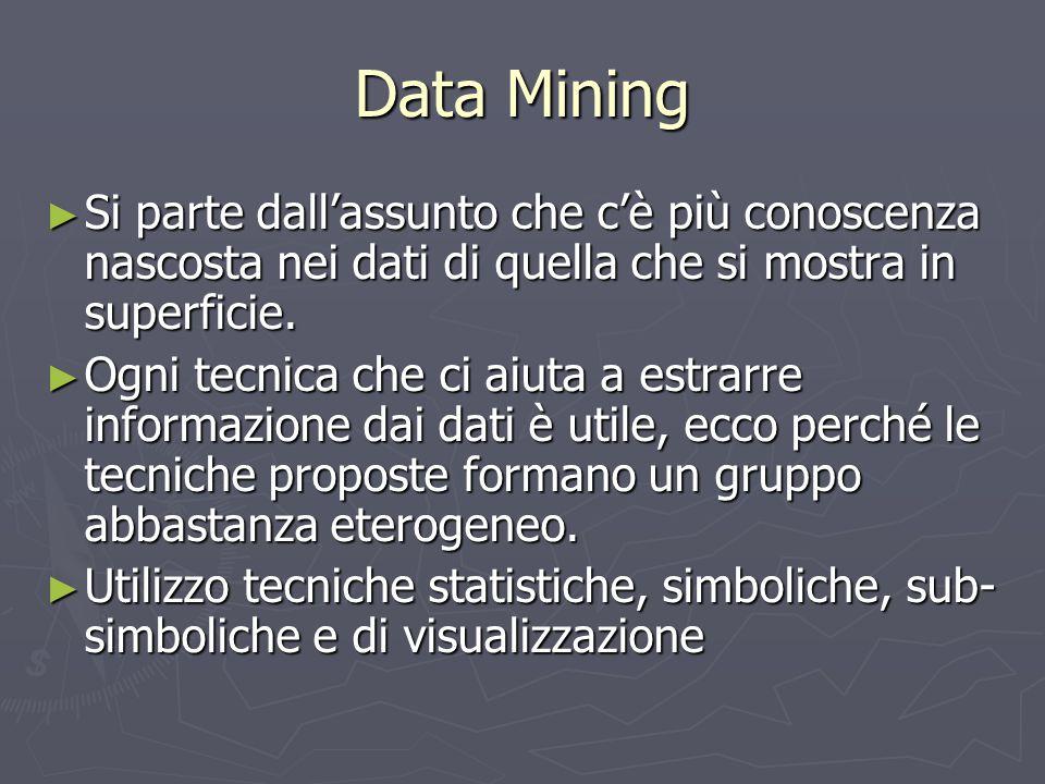 Data Mining ► Si parte dall'assunto che c'è più conoscenza nascosta nei dati di quella che si mostra in superficie. ► Ogni tecnica che ci aiuta a estr