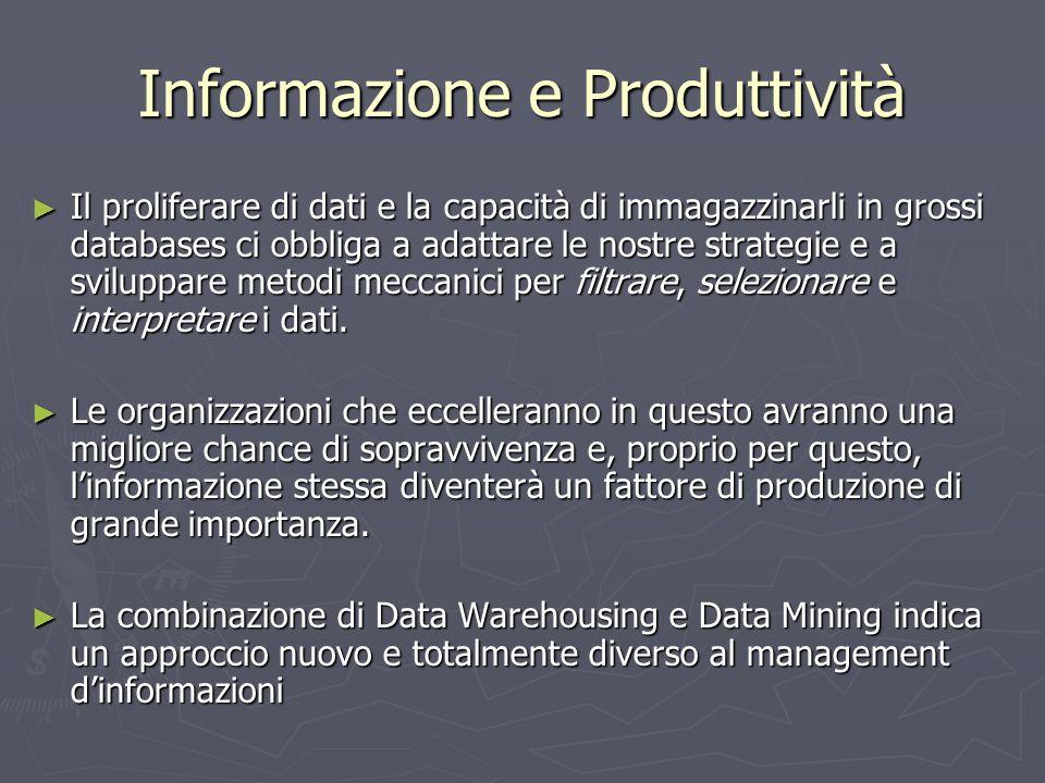 Informazione e Produttività ► Il proliferare di dati e la capacità di immagazzinarli in grossi databases ci obbliga a adattare le nostre strategie e a