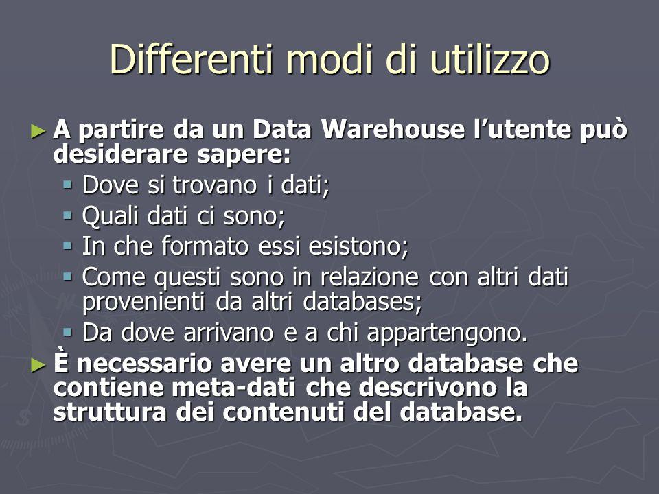 Differenti modi di utilizzo ► A partire da un Data Warehouse l'utente può desiderare sapere:  Dove si trovano i dati;  Quali dati ci sono;  In che