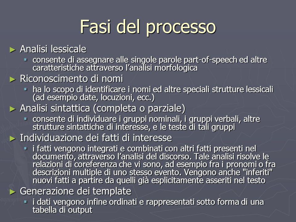 Fasi del processo ► Analisi lessicale  consente di assegnare alle singole parole part-of-speech ed altre caratteristiche attraverso l'analisi morfolo