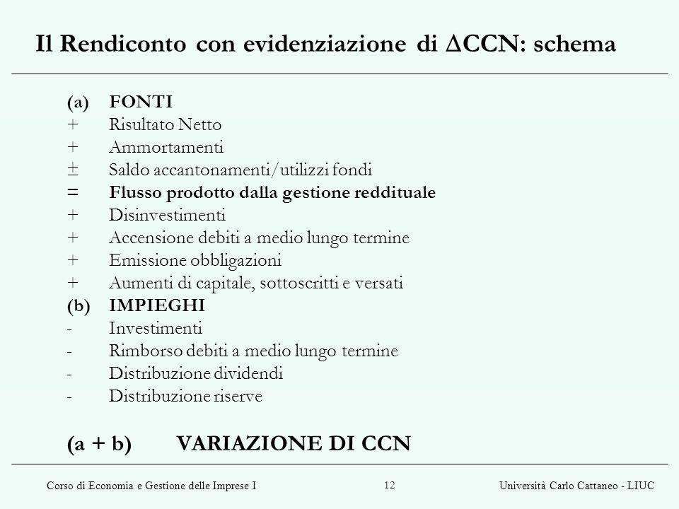 Corso di Economia e Gestione delle Imprese IUniversità Carlo Cattaneo - LIUC 12 Il Rendiconto con evidenziazione di  CCN: schema (a)FONTI +Risultato