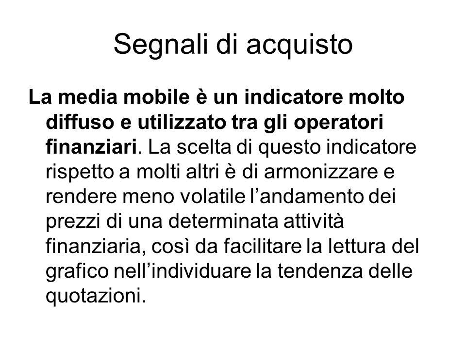 Segnali di acquisto La media mobile è un indicatore molto diffuso e utilizzato tra gli operatori finanziari. La scelta di questo indicatore rispetto a
