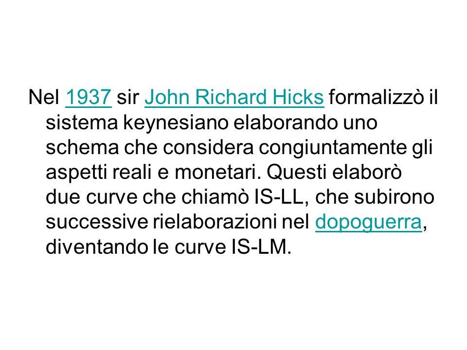 Nel 1937 sir John Richard Hicks formalizzò il sistema keynesiano elaborando uno schema che considera congiuntamente gli aspetti reali e monetari.