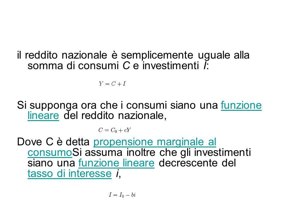 il reddito nazionale è semplicemente uguale alla somma di consumi C e investimenti I: Si supponga ora che i consumi siano una funzione lineare del red
