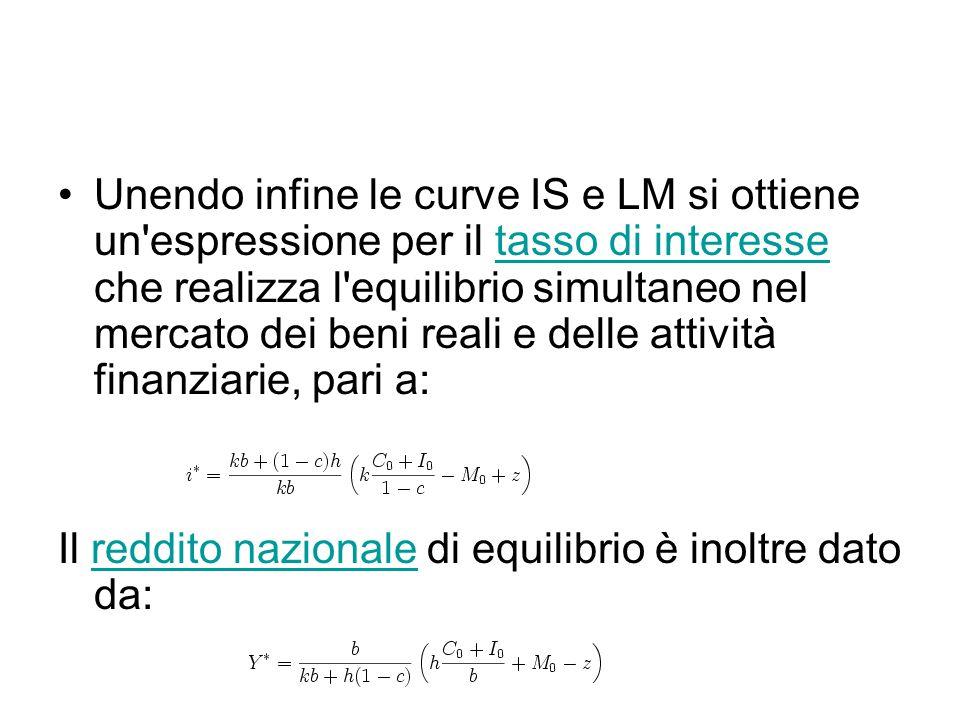 Unendo infine le curve IS e LM si ottiene un'espressione per il tasso di interesse che realizza l'equilibrio simultaneo nel mercato dei beni reali e d