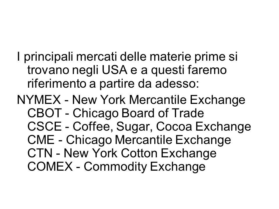 I principali mercati delle materie prime si trovano negli USA e a questi faremo riferimento a partire da adesso: NYMEX - New York Mercantile Exchange CBOT - Chicago Board of Trade CSCE - Coffee, Sugar, Cocoa Exchange CME - Chicago Mercantile Exchange CTN - New York Cotton Exchange COMEX - Commodity Exchange