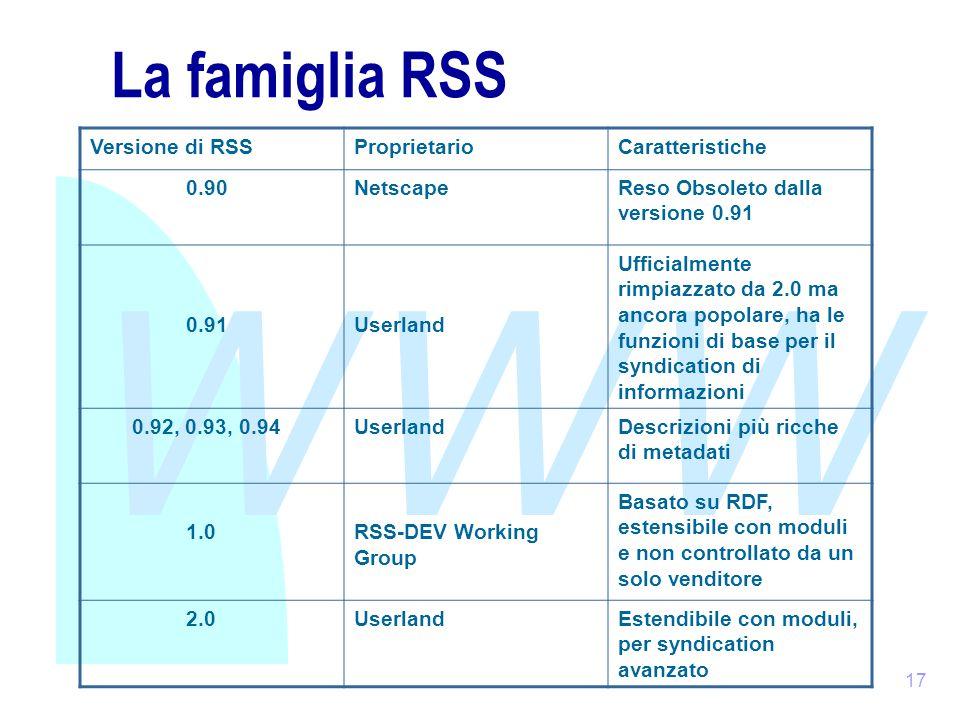 WWW 17 La famiglia RSS Versione di RSSProprietarioCaratteristiche 0.90NetscapeReso Obsoleto dalla versione 0.91 0.91Userland Ufficialmente rimpiazzato da 2.0 ma ancora popolare, ha le funzioni di base per il syndication di informazioni 0.92, 0.93, 0.94UserlandDescrizioni più ricche di metadati 1.0RSS-DEV Working Group Basato su RDF, estensibile con moduli e non controllato da un solo venditore 2.0UserlandEstendibile con moduli, per syndication avanzato