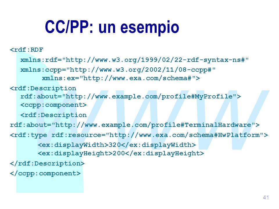 WWW 41 CC/PP: un esempio <rdf:RDF xmlns:rdf= http://www.w3.org/1999/02/22-rdf-syntax-ns# xmlns:ccpp= http://www.w3.org/2002/11/08-ccpp# xmlns:ex= http://www.exa.com/schema# > <rdf:Description rdf:about= http://www.example.com/profile#TerminalHardware > 320 200