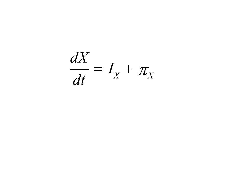 dt dX  I X   X