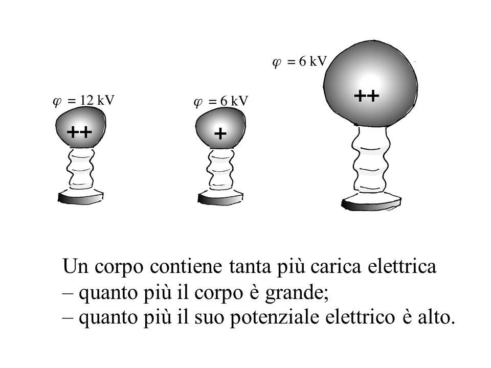 Un corpo contiene tanta più carica elettrica – quanto più il corpo è grande; – quanto più il suo potenziale elettrico è alto.