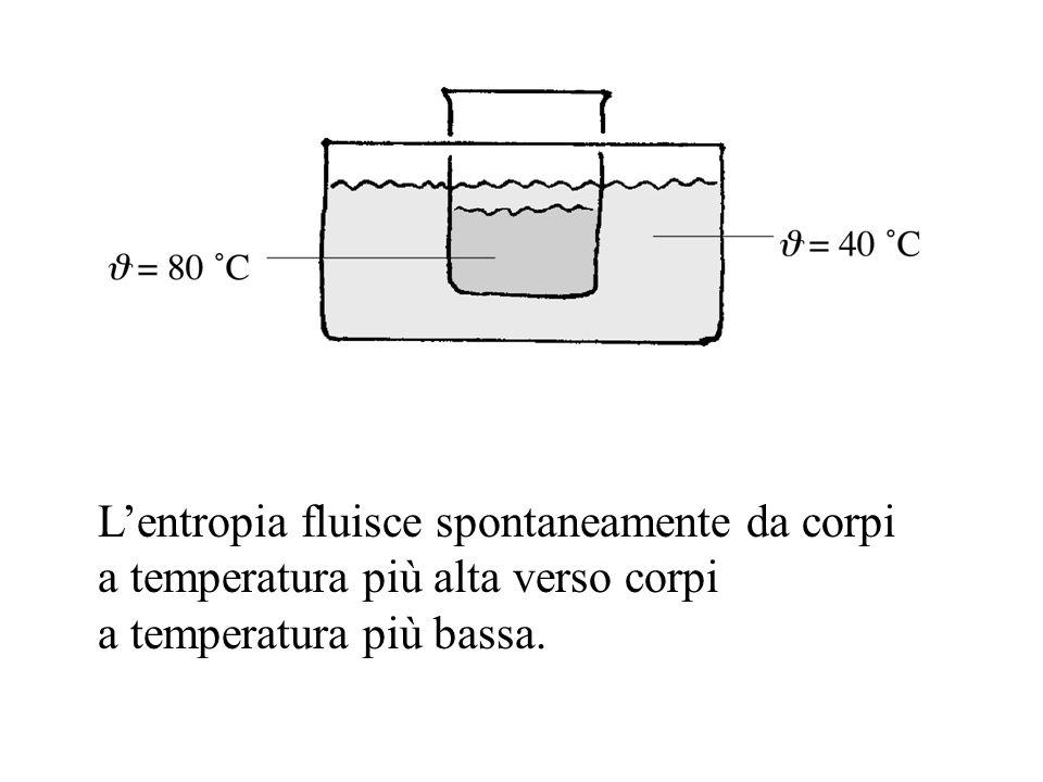 L'entropia fluisce spontaneamente da corpi a temperatura più alta verso corpi a temperatura più bassa.