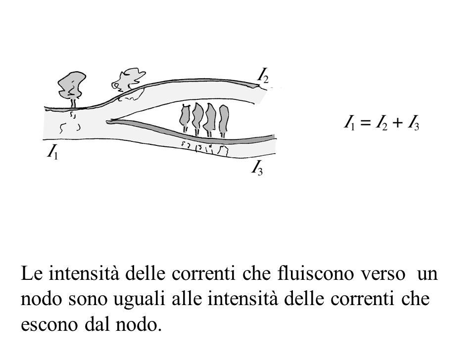 Le intensità delle correnti che fluiscono verso un nodo sono uguali alle intensità delle correnti che escono dal nodo.