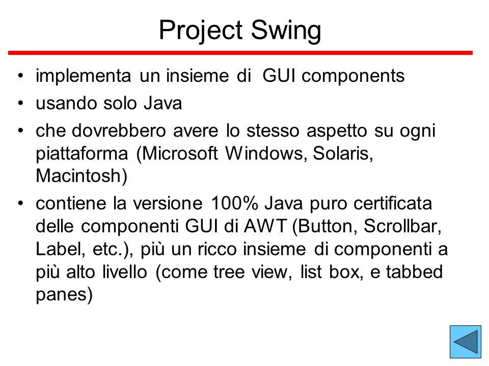 Project Swing implementa un insieme di GUI components usando solo Java che dovrebbero avere lo stesso aspetto su ogni piattaforma (Microsoft Windows, Solaris, Macintosh) contiene la versione 100% Java puro certificata delle componenti GUI di AWT (Button, Scrollbar, Label, etc.), più un ricco insieme di componenti a più alto livello (come tree view, list box, e tabbed panes)