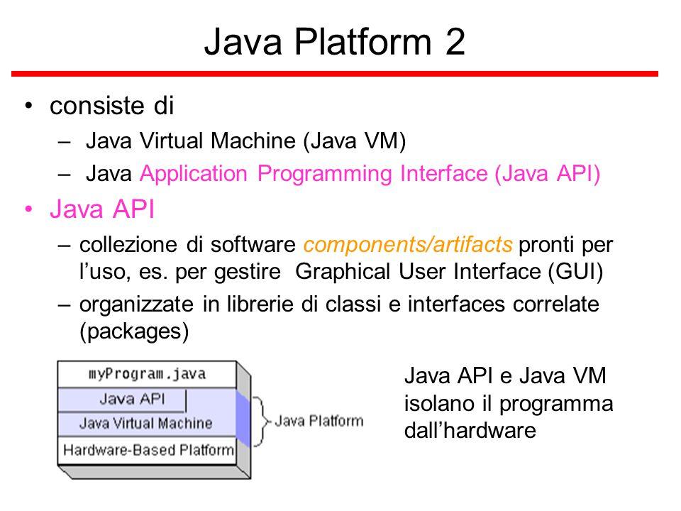 API: Lang & Util Lang :le classi fondamentali per il linguaggio Java –asserzioni (nuovo in Java 2) Util: varie cose, tra cui –espressioni regolari –zip/gzip –jar (file in formato Java Archive = zip + manifesto) –supporto per riflettività (il linguaggio accede e manipola I suoi programmi) permette alle applicazioni di immagazzinare e recuperare preferenze degli utenti e del sitema, e dati sulla configurazione API: Preferences