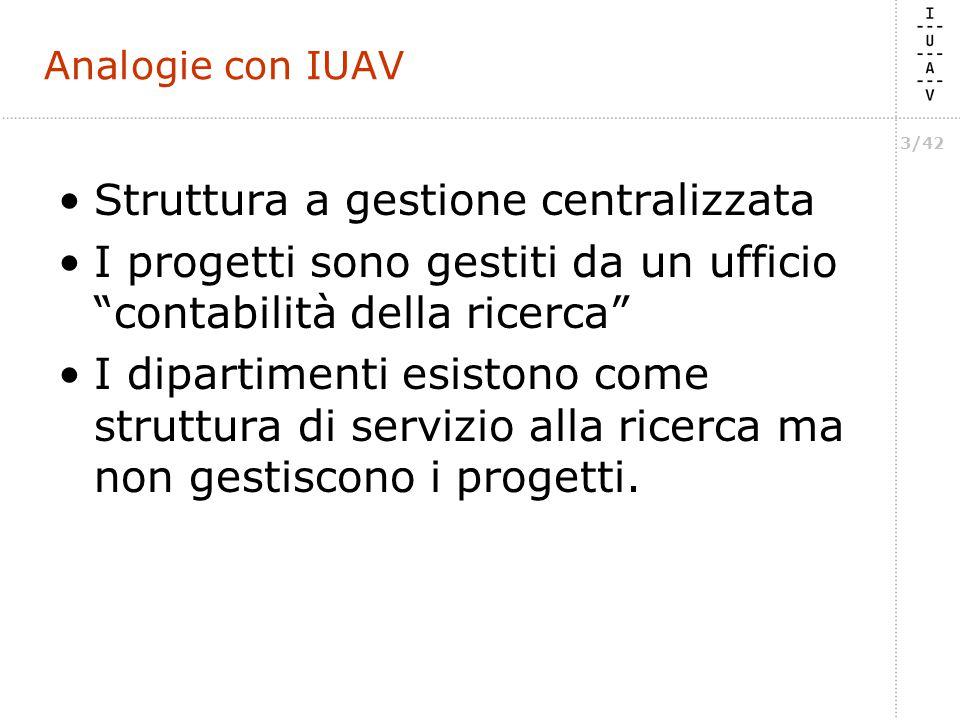 3/42 Analogie con IUAV Struttura a gestione centralizzata I progetti sono gestiti da un ufficio contabilità della ricerca I dipartimenti esistono come struttura di servizio alla ricerca ma non gestiscono i progetti.