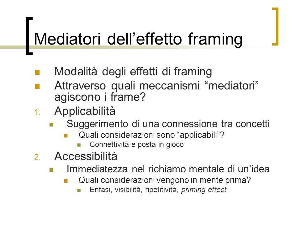 """Mediatori dell'effetto framing Modalità degli effetti di framing Attraverso quali meccanismi """"mediatori"""" agiscono i frame? 1. Applicabilità Suggerimen"""