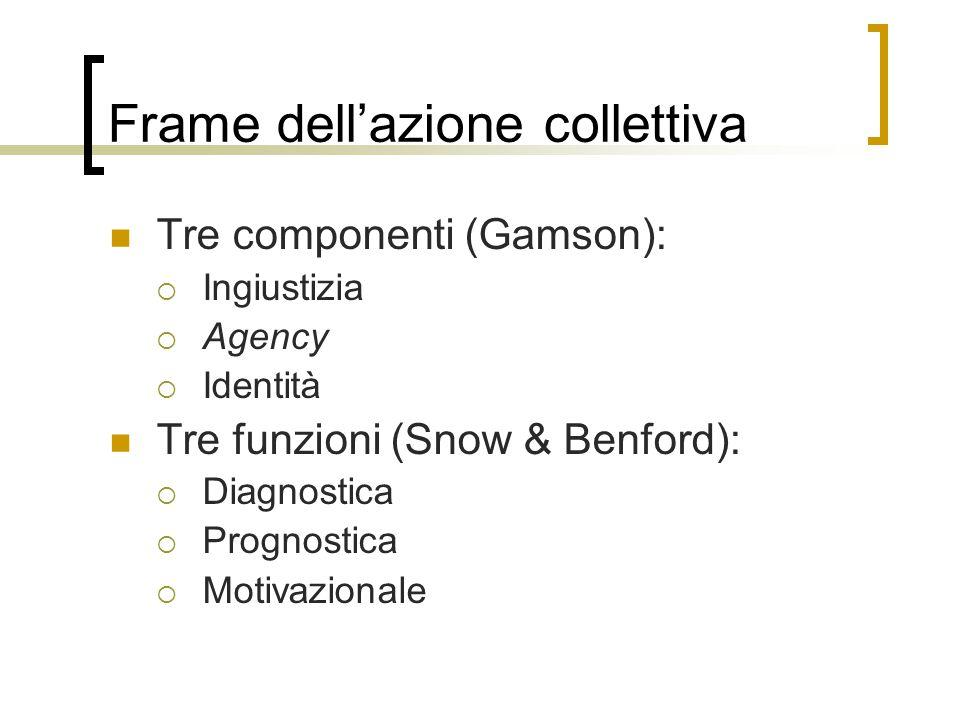 Frame dell'azione collettiva Tre componenti (Gamson):  Ingiustizia  Agency  Identità Tre funzioni (Snow & Benford):  Diagnostica  Prognostica  M