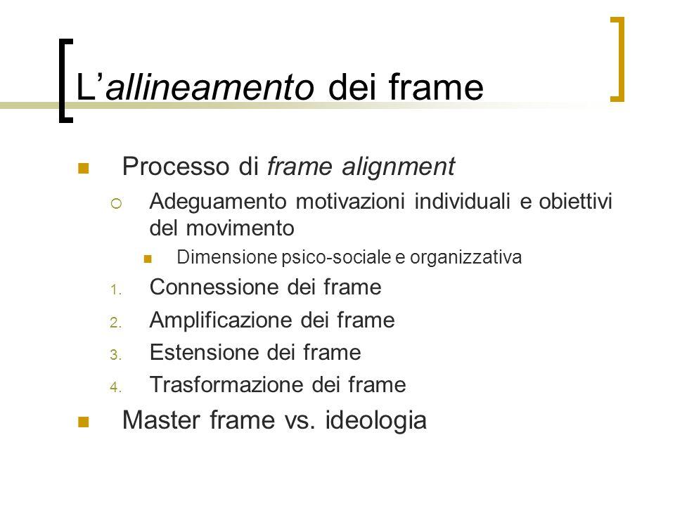 L'allineamento dei frame Processo di frame alignment  Adeguamento motivazioni individuali e obiettivi del movimento Dimensione psico-sociale e organi