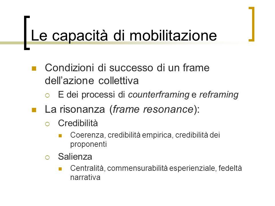 Le capacità di mobilitazione Condizioni di successo di un frame dell'azione collettiva  E dei processi di counterframing e reframing La risonanza (fr