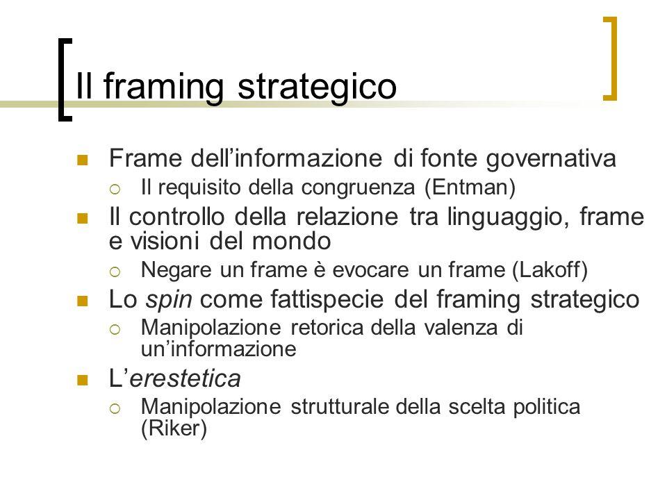 Il framing strategico Frame dell'informazione di fonte governativa  Il requisito della congruenza (Entman) Il controllo della relazione tra linguaggi