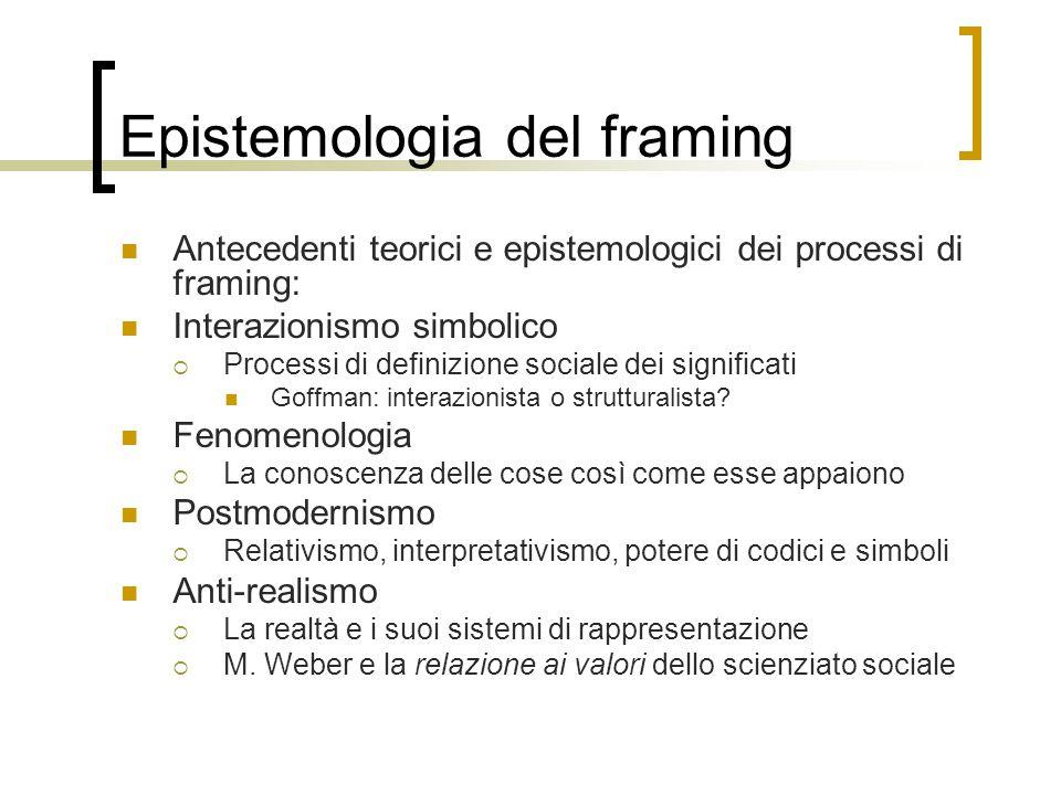 Epistemologia del framing Antecedenti teorici e epistemologici dei processi di framing: Interazionismo simbolico  Processi di definizione sociale dei