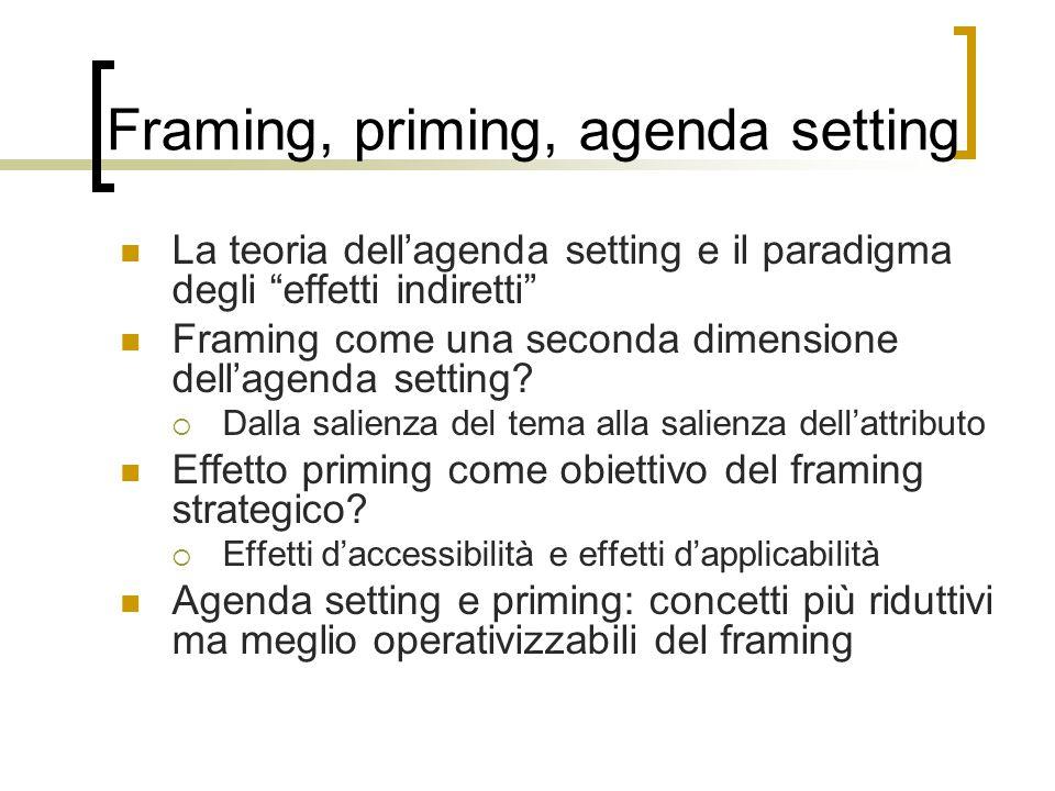 """Framing, priming, agenda setting La teoria dell'agenda setting e il paradigma degli """"effetti indiretti"""" Framing come una seconda dimensione dell'agend"""