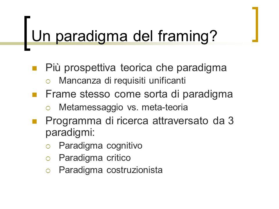 Un paradigma del framing? Più prospettiva teorica che paradigma  Mancanza di requisiti unificanti Frame stesso come sorta di paradigma  Metamessaggi