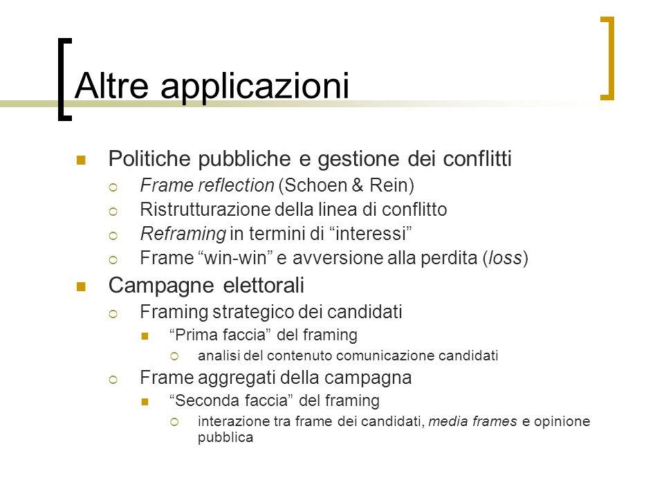 Altre applicazioni Politiche pubbliche e gestione dei conflitti  Frame reflection (Schoen & Rein)  Ristrutturazione della linea di conflitto  Refra