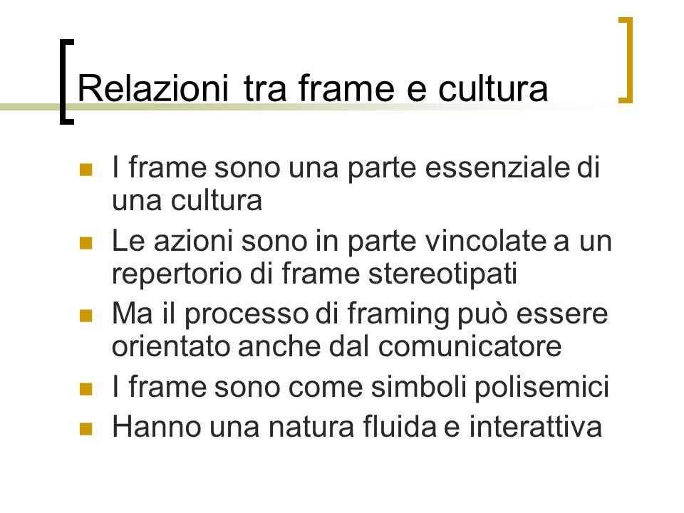 Relazioni tra frame e cultura I frame sono una parte essenziale di una cultura Le azioni sono in parte vincolate a un repertorio di frame stereotipati