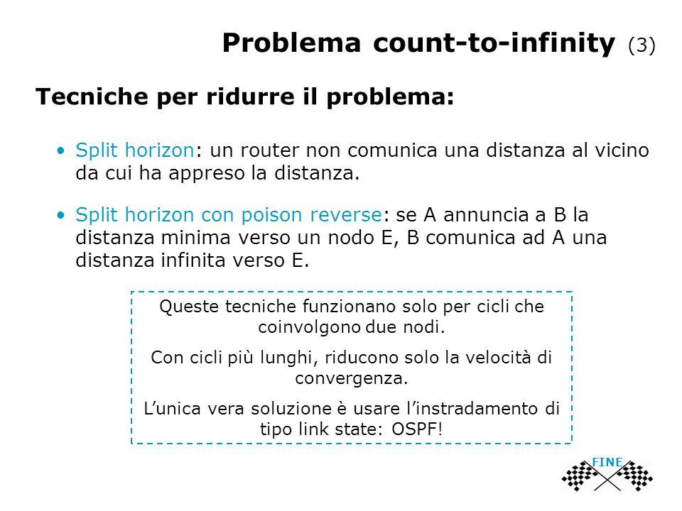 Problema count-to-infinity (3) Tecniche per ridurre il problema: Split horizon: un router non comunica una distanza al vicino da cui ha appreso la distanza.