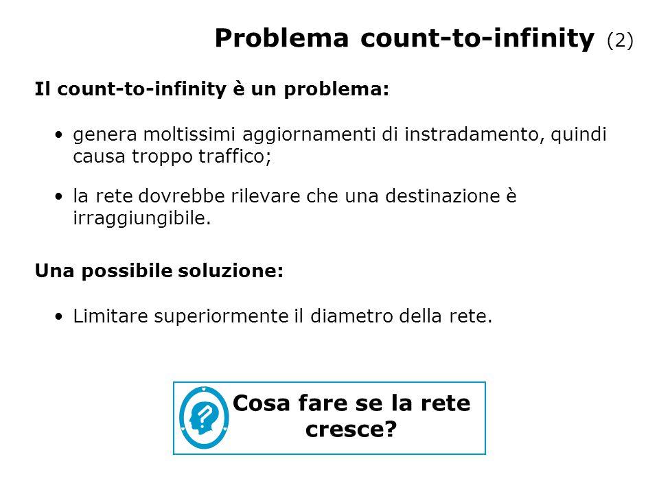 Problema count-to-infinity (2) Il count-to-infinity è un problema: genera moltissimi aggiornamenti di instradamento, quindi causa troppo traffico; la rete dovrebbe rilevare che una destinazione è irraggiungibile.