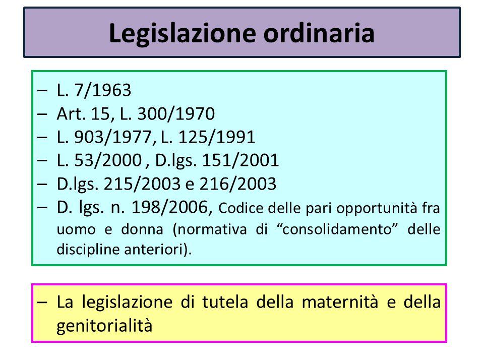 Legislazione ordinaria –L. 7/1963 –Art. 15, L. 300/1970 –L. 903/1977, L. 125/1991 –L. 53/2000, D.lgs. 151/2001 –D.lgs. 215/2003 e 216/2003 –D. lgs. n.