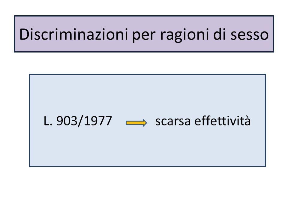 Discriminazioni per ragioni di sesso L. 903/1977 scarsa effettività