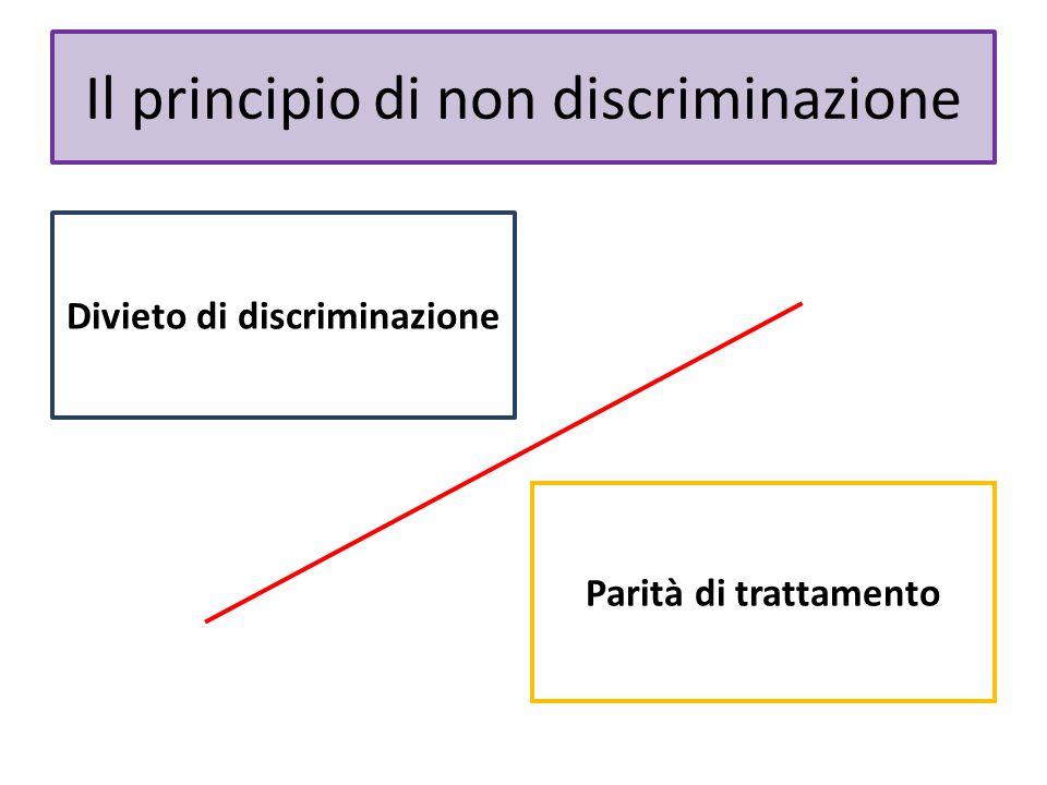 Divieto di discriminazione Parità di trattamento Il principio di non discriminazione