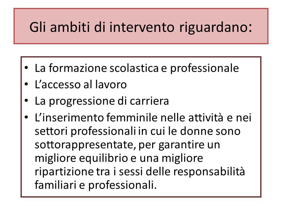 Gli ambiti di intervento riguardano : La formazione scolastica e professionale L'accesso al lavoro La progressione di carriera L'inserimento femminile