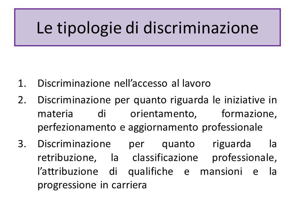 Le tipologie di discriminazione 1.Discriminazione nell'accesso al lavoro 2.Discriminazione per quanto riguarda le iniziative in materia di orientament