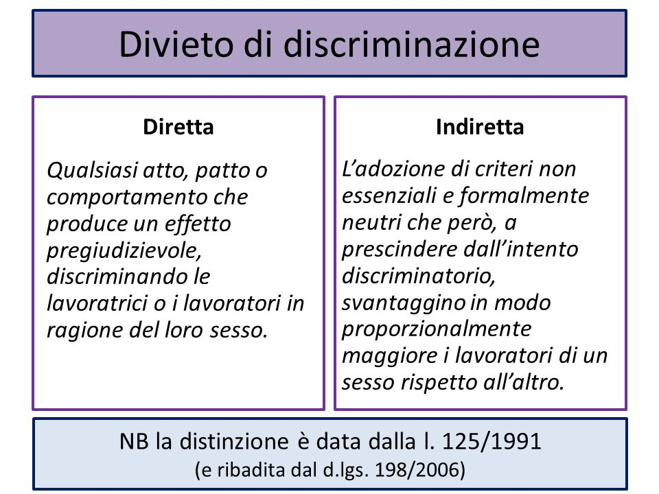 Diretta Qualsiasi atto, patto o comportamento che produce un effetto pregiudizievole, discriminando le lavoratrici o i lavoratori in ragione del loro