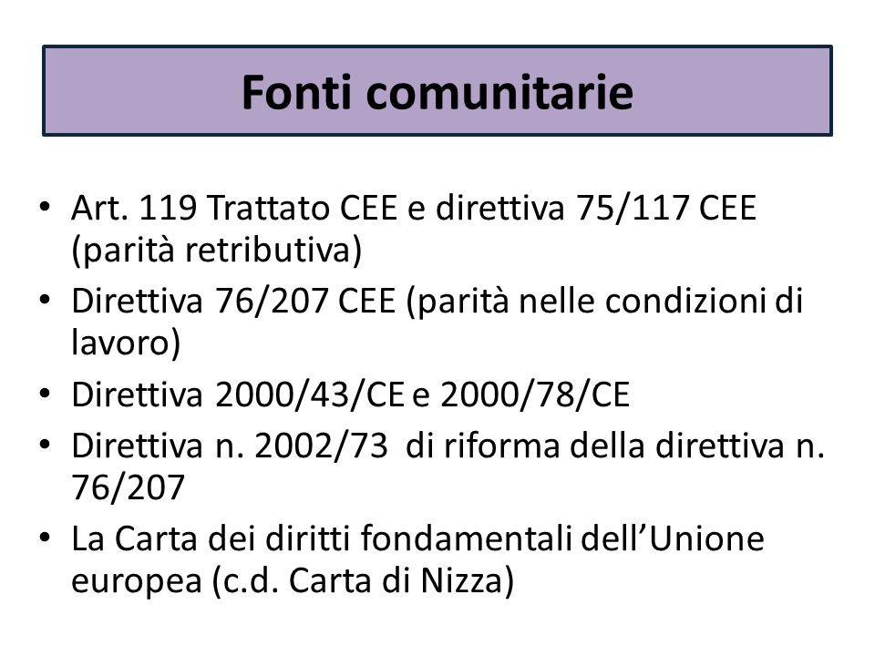 Fonti comunitarie Art. 119 Trattato CEE e direttiva 75/117 CEE (parità retributiva) Direttiva 76/207 CEE (parità nelle condizioni di lavoro) Direttiva