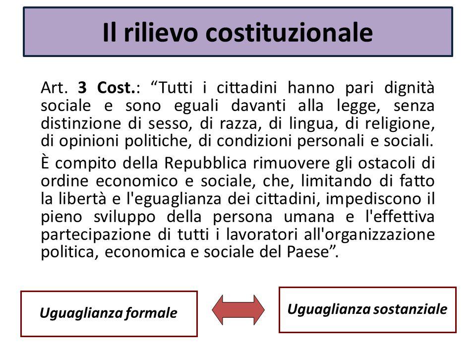"""Il rilievo costituzionale Art. 3 Cost.: """"Tutti i cittadini hanno pari dignità sociale e sono eguali davanti alla legge, senza distinzione di sesso, di"""