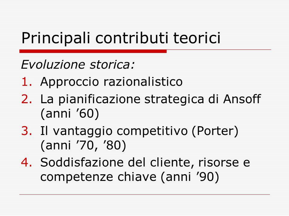 Principali contributi teorici Evoluzione storica: 1.Approccio razionalistico 2.La pianificazione strategica di Ansoff (anni '60) 3.Il vantaggio competitivo (Porter) (anni '70, '80) 4.Soddisfazione del cliente, risorse e competenze chiave (anni '90)