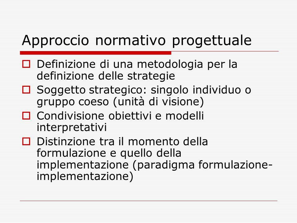 Approccio normativo progettuale  Definizione di una metodologia per la definizione delle strategie  Soggetto strategico: singolo individuo o gruppo coeso (unità di visione)  Condivisione obiettivi e modelli interpretativi  Distinzione tra il momento della formulazione e quello della implementazione (paradigma formulazione- implementazione)