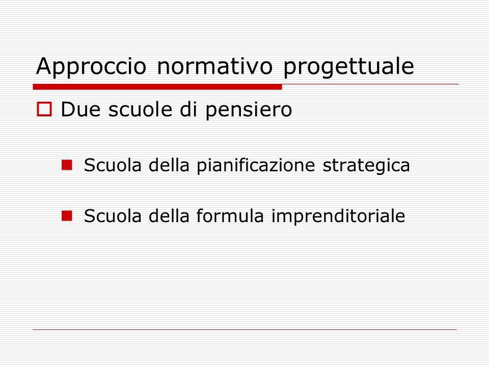 Approccio normativo progettuale  Due scuole di pensiero Scuola della pianificazione strategica Scuola della formula imprenditoriale