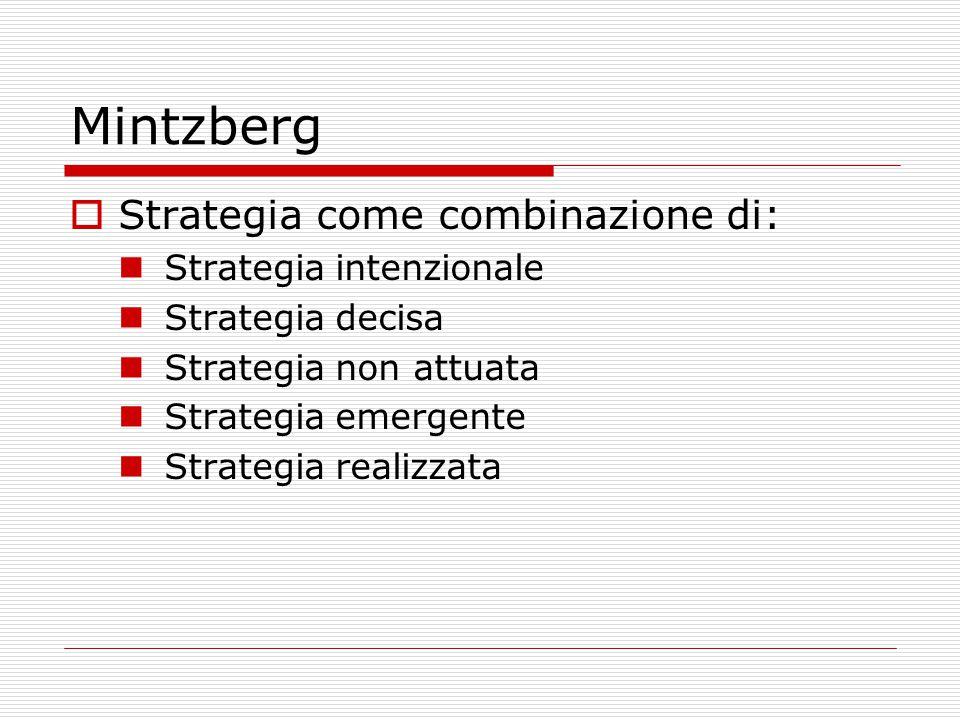 Mintzberg  Strategia come combinazione di: Strategia intenzionale Strategia decisa Strategia non attuata Strategia emergente Strategia realizzata